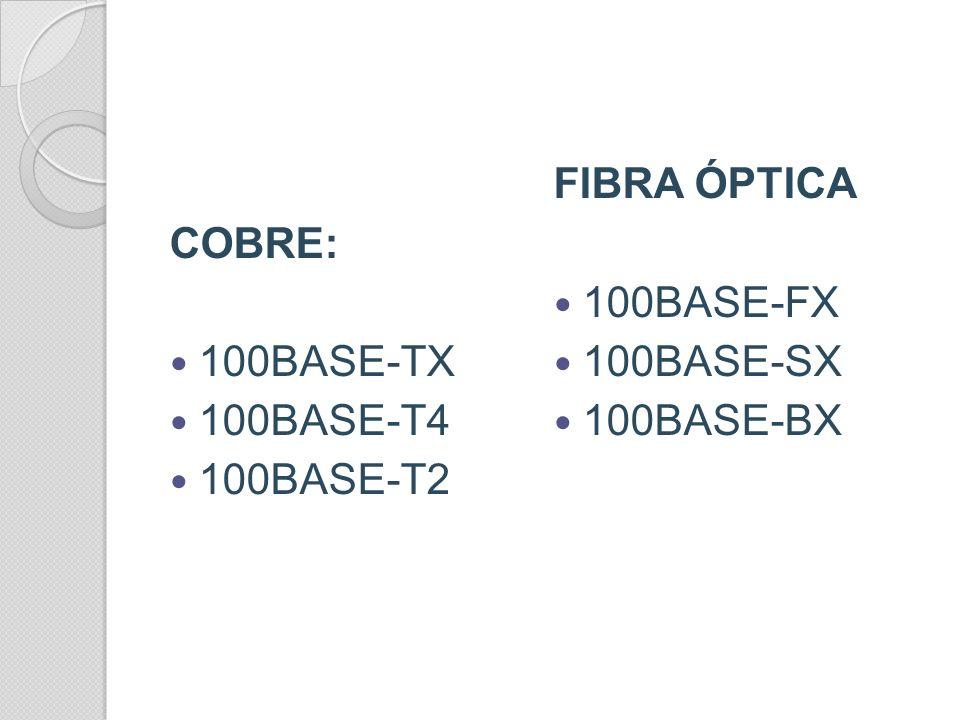FIBRA ÓPTICA COBRE: 100BASE-FX 100BASE-TX 100BASE-SX 100BASE-T4 100BASE-BX 100BASE-T2