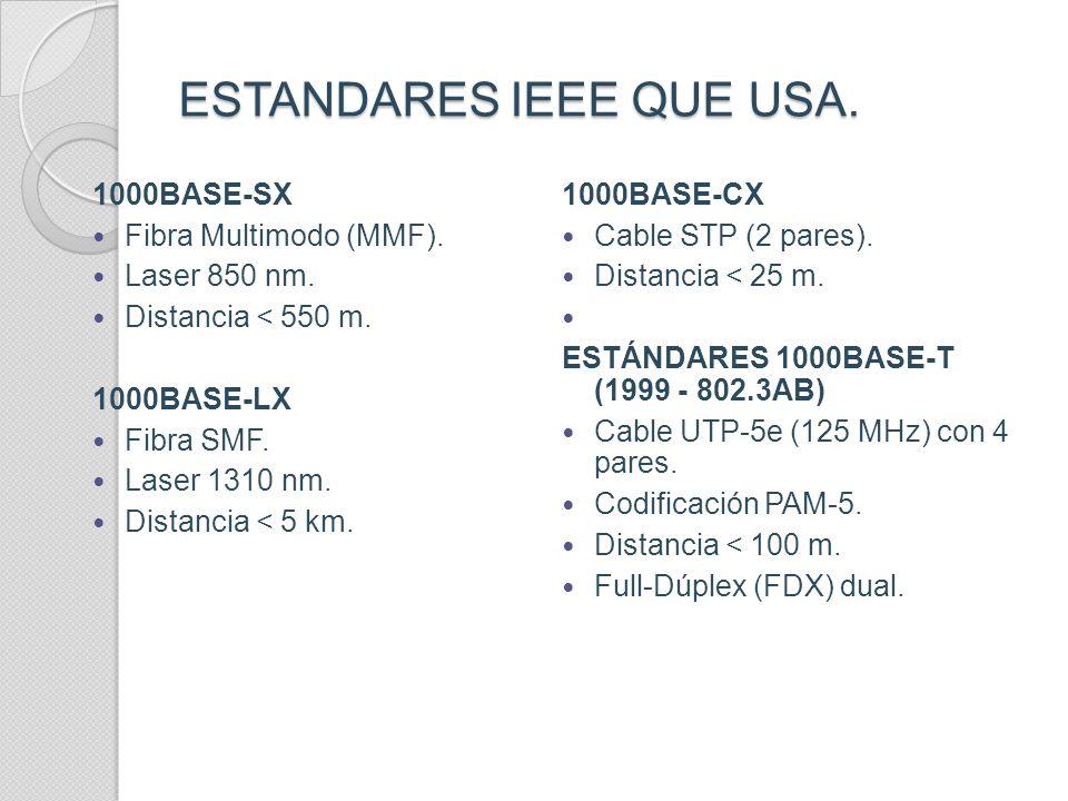 ESTANDARES IEEE QUE USA.
