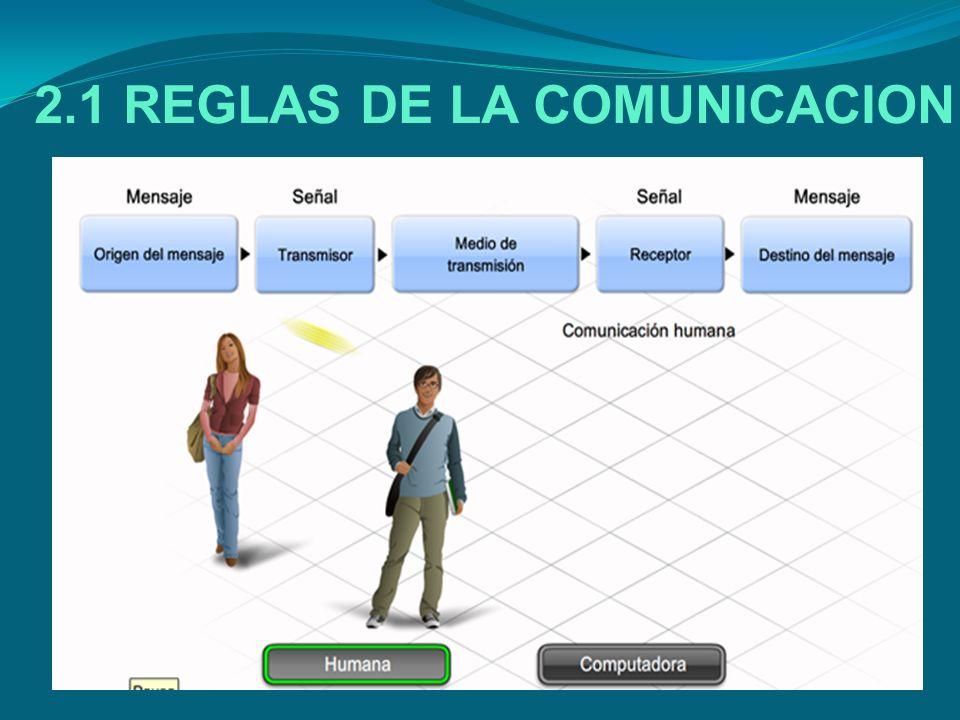 2.1 REGLAS DE LA COMUNICACION