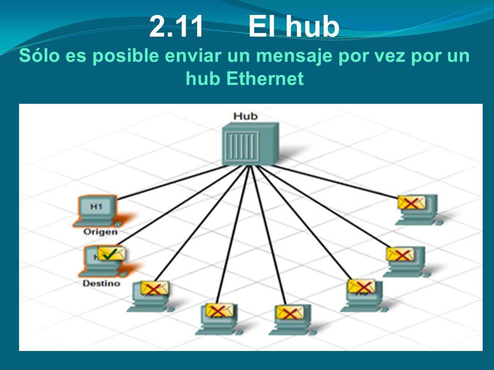 2.11 El hub Sólo es posible enviar un mensaje por vez por un hub Ethernet