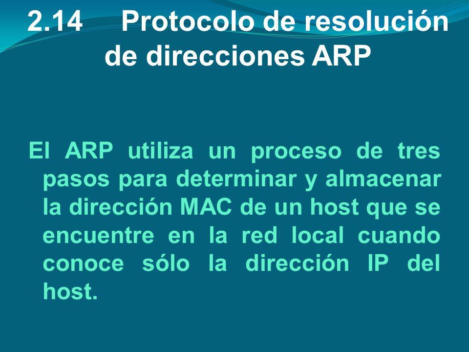 2.14 Protocolo de resolución de direcciones ARP