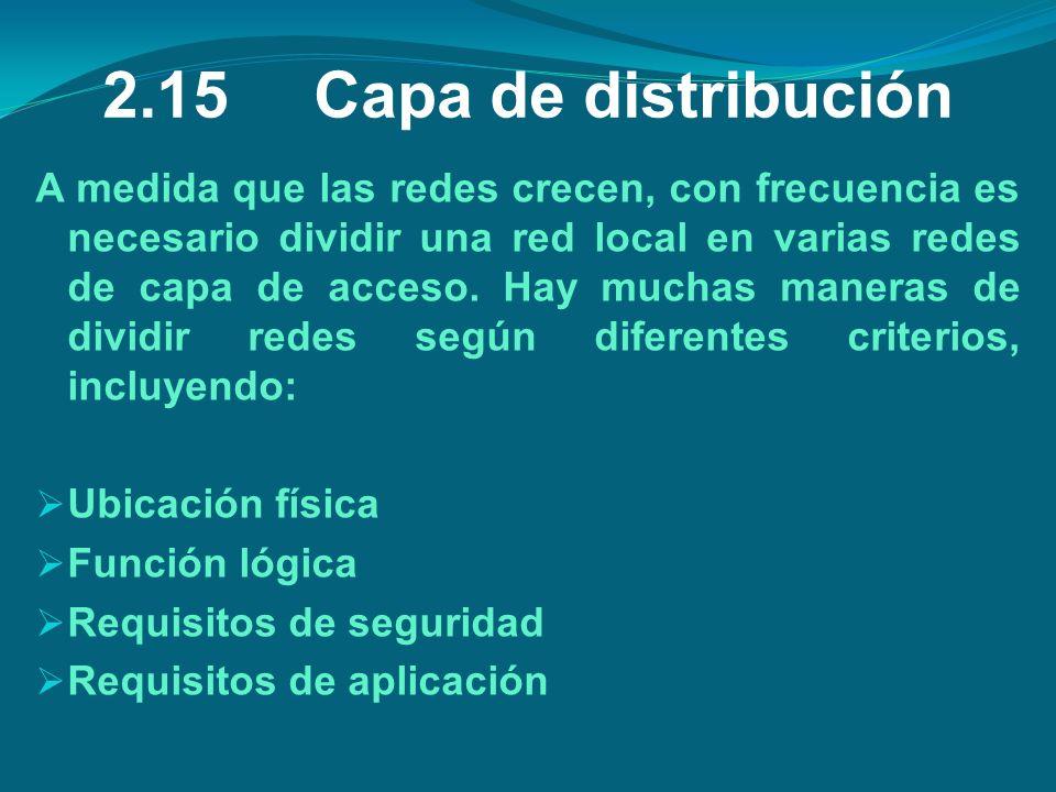 2.15 Capa de distribución