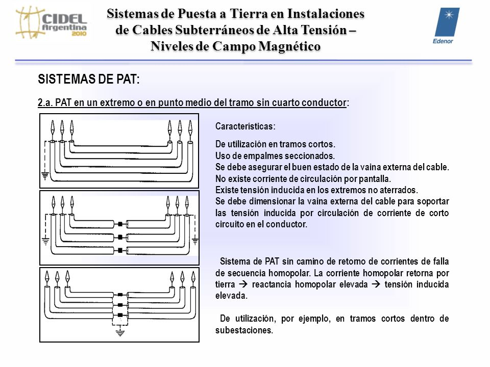 Sistemas de Puesta a Tierra en Instalaciones de Cables Subterráneos de Alta Tensión – Niveles de Campo Magnético