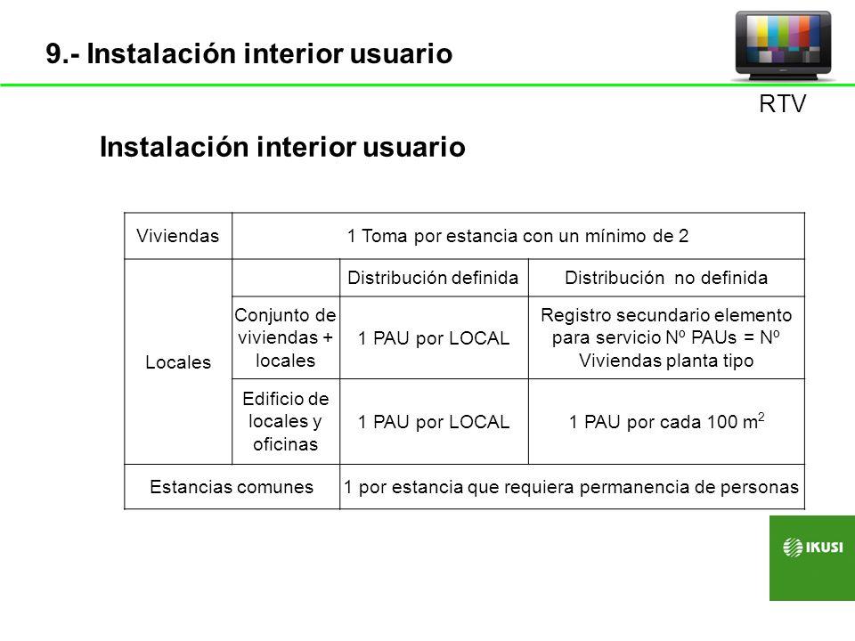 9.- Instalación interior usuario