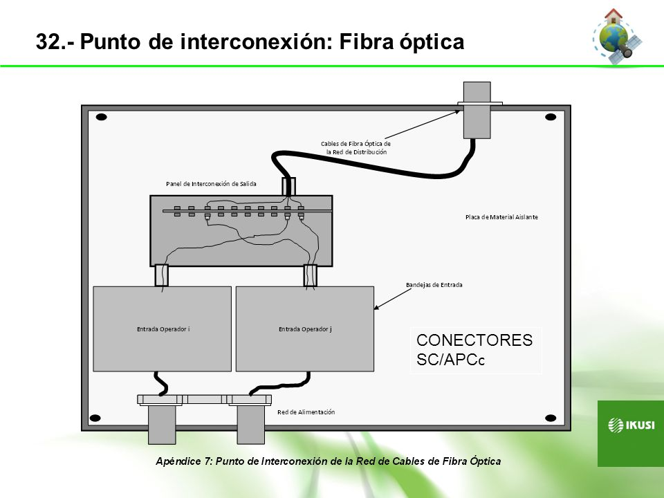 32.- Punto de interconexión: Fibra óptica