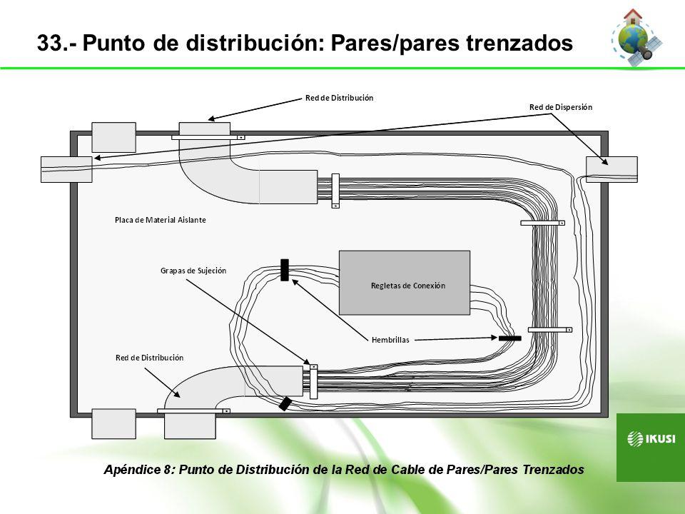 33.- Punto de distribución: Pares/pares trenzados