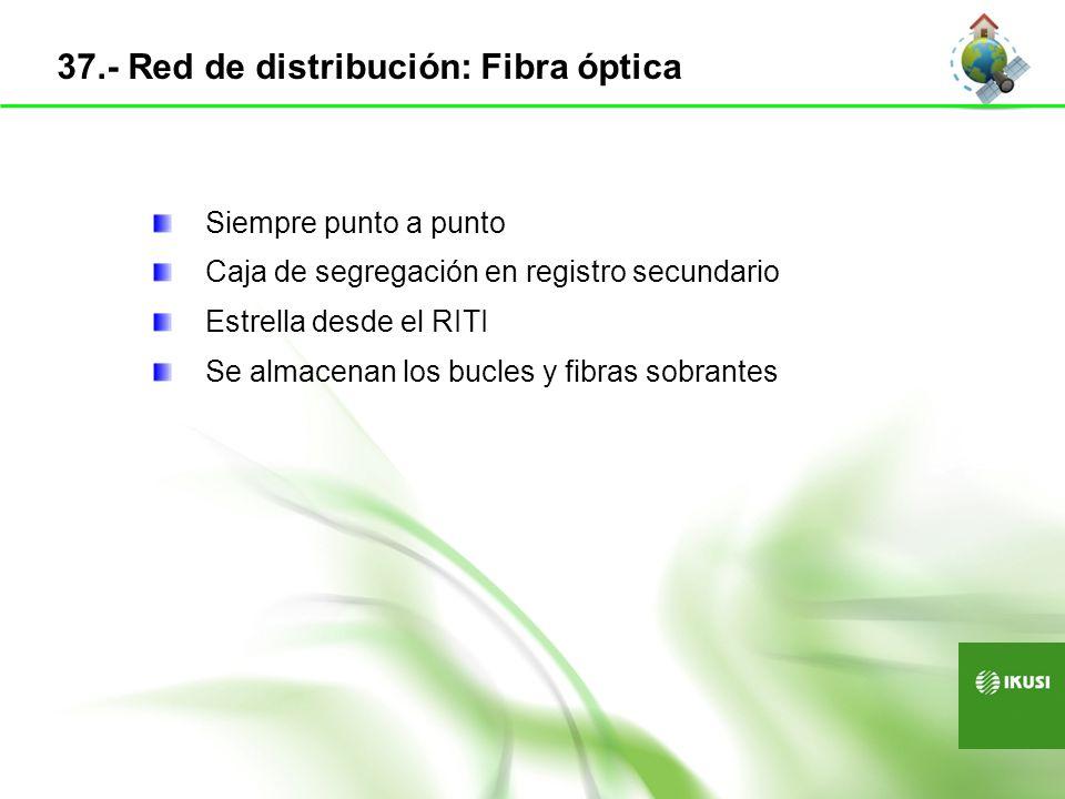 37.- Red de distribución: Fibra óptica