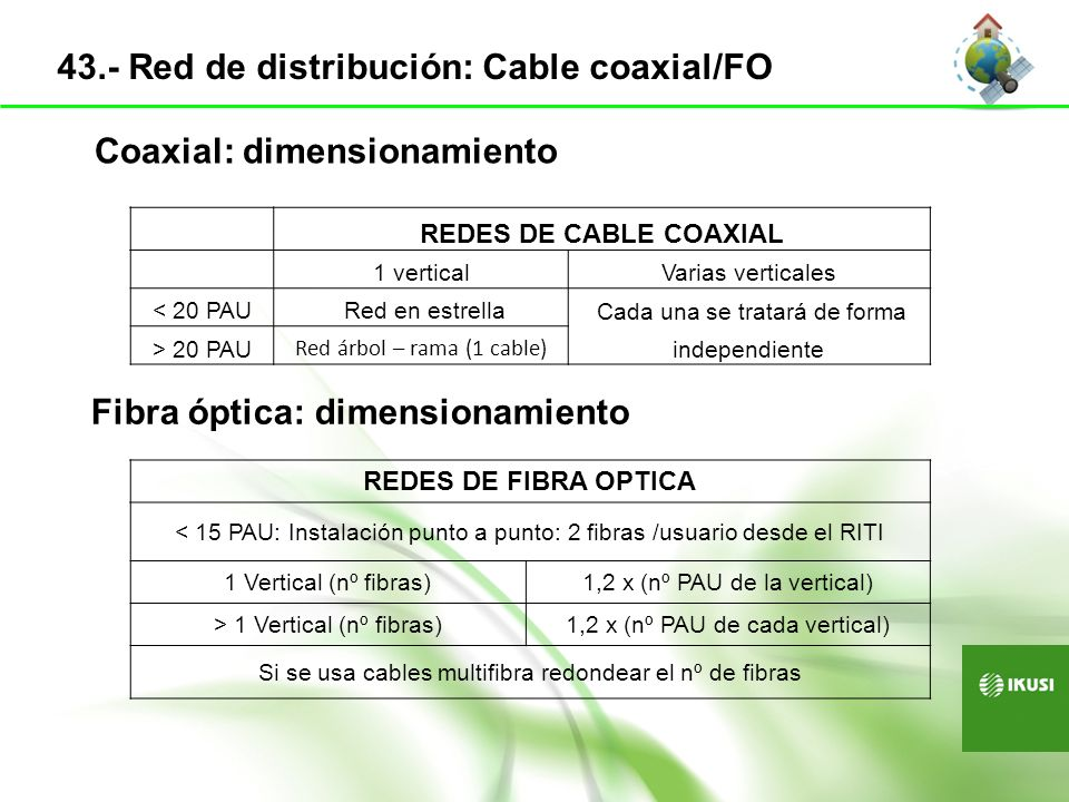 43.- Red de distribución: Cable coaxial/FO