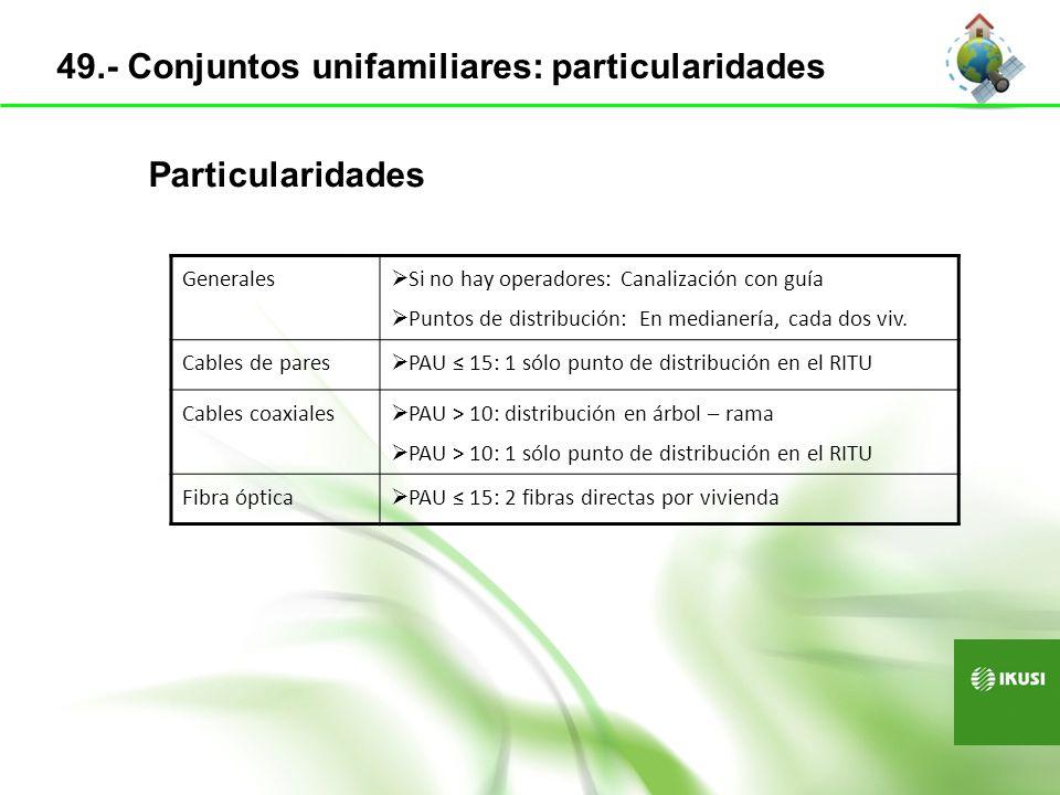49.- Conjuntos unifamiliares: particularidades