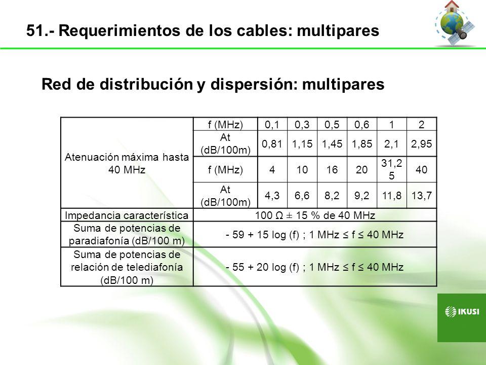 51.- Requerimientos de los cables: multipares