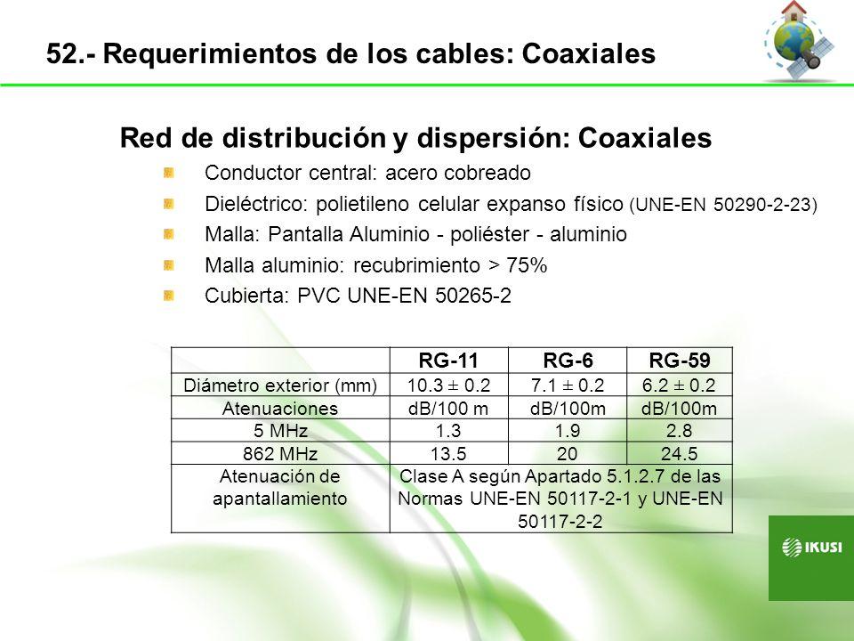 52.- Requerimientos de los cables: Coaxiales