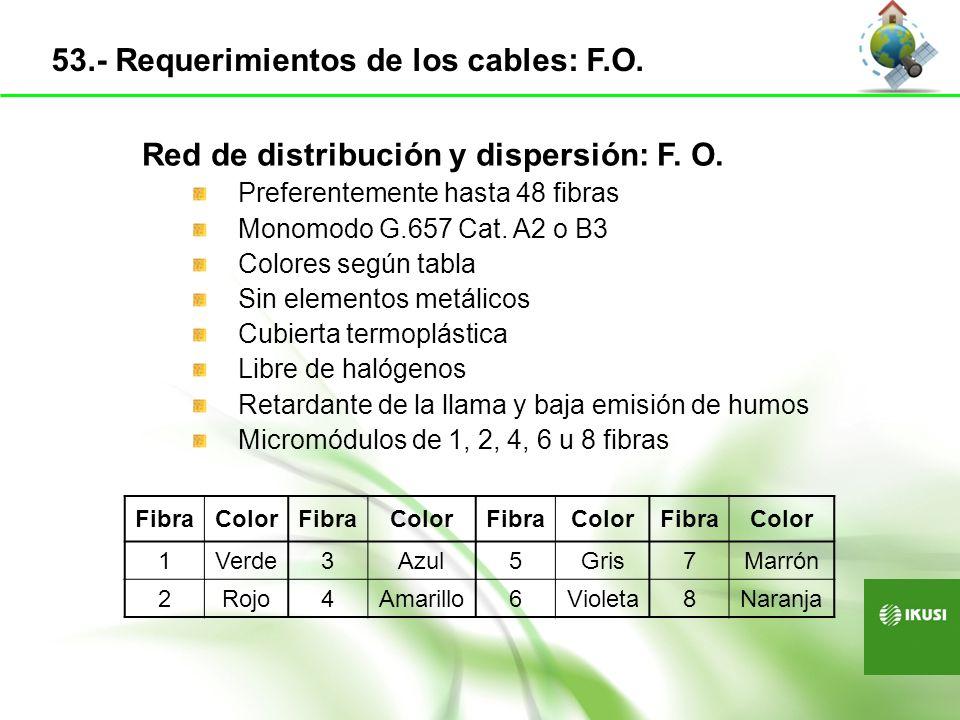 53.- Requerimientos de los cables: F.O.