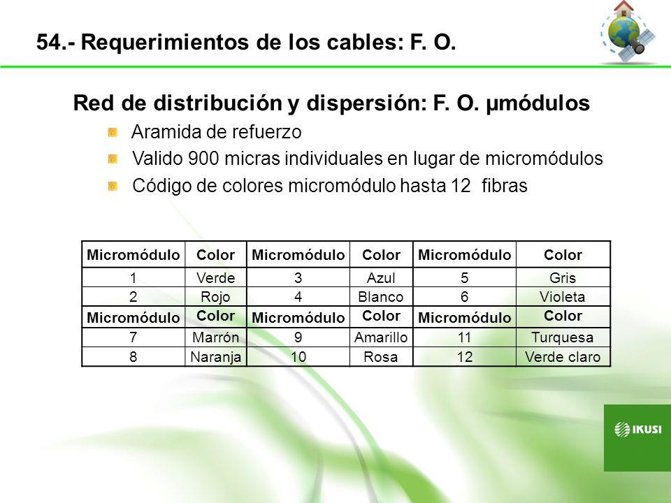 54.- Requerimientos de los cables: F. O.