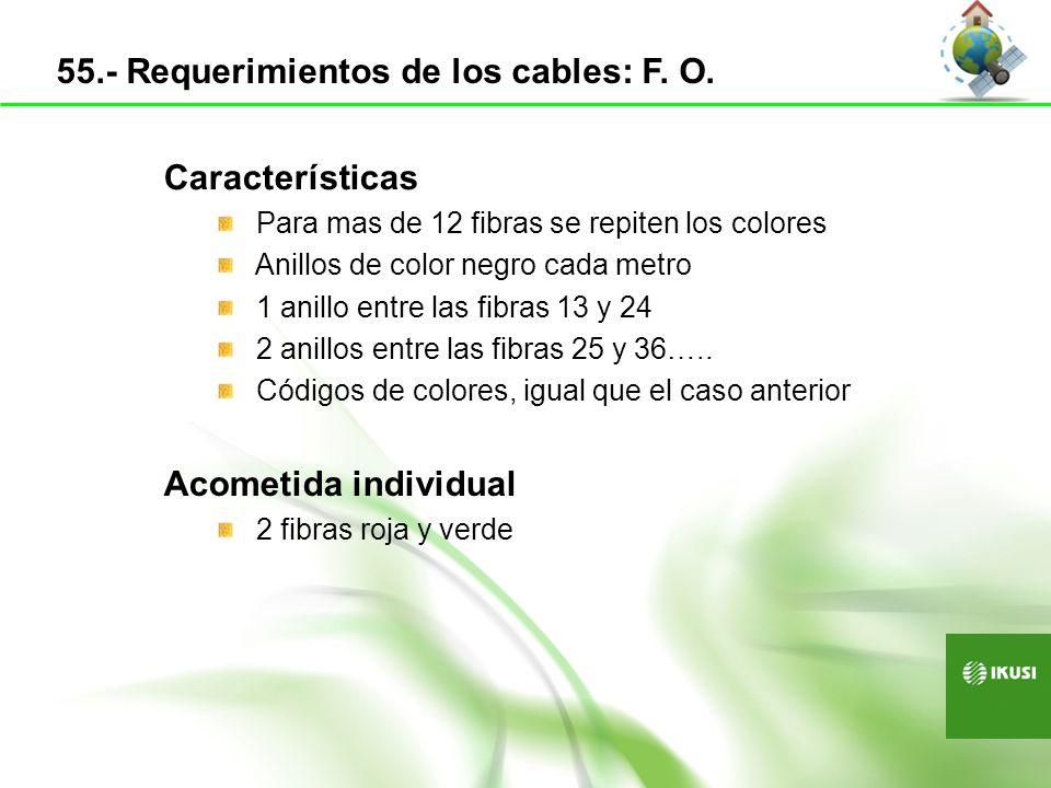 55.- Requerimientos de los cables: F. O.