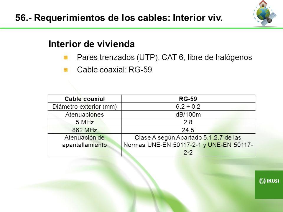 56.- Requerimientos de los cables: Interior viv.