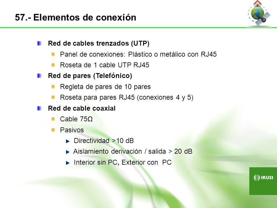 57.- Elementos de conexión