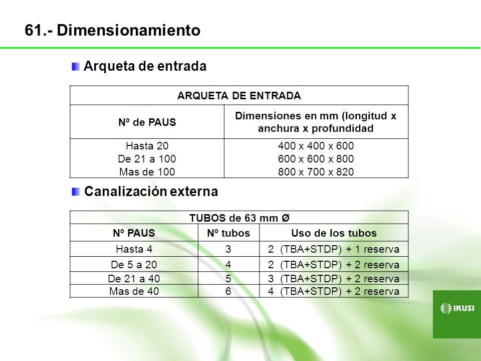 Dimensiones en mm (longitud x anchura x profundidad