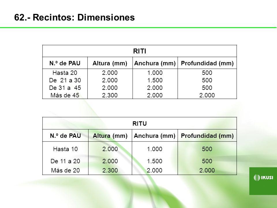 62.- Recintos: Dimensiones