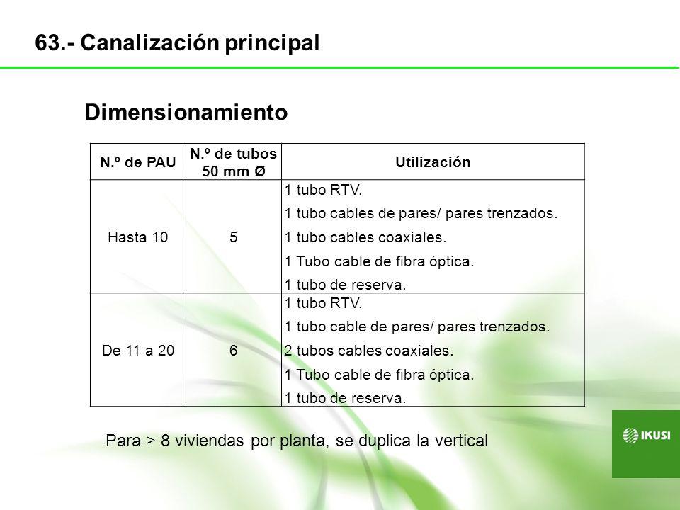 63.- Canalización principal