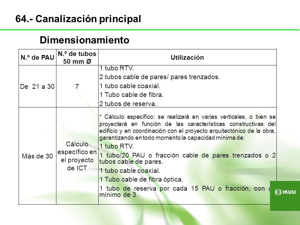Cálculo específico en el proyecto de ICT