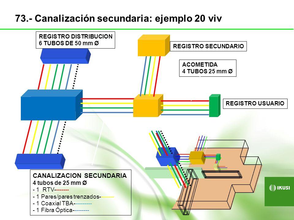 73.- Canalización secundaria: ejemplo 20 viv