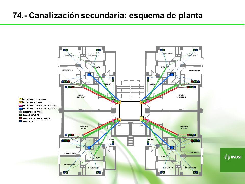 74.- Canalización secundaria: esquema de planta
