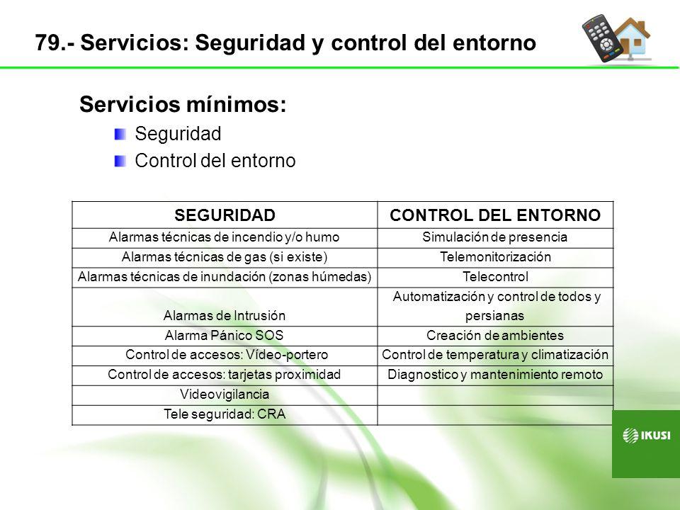 79.- Servicios: Seguridad y control del entorno
