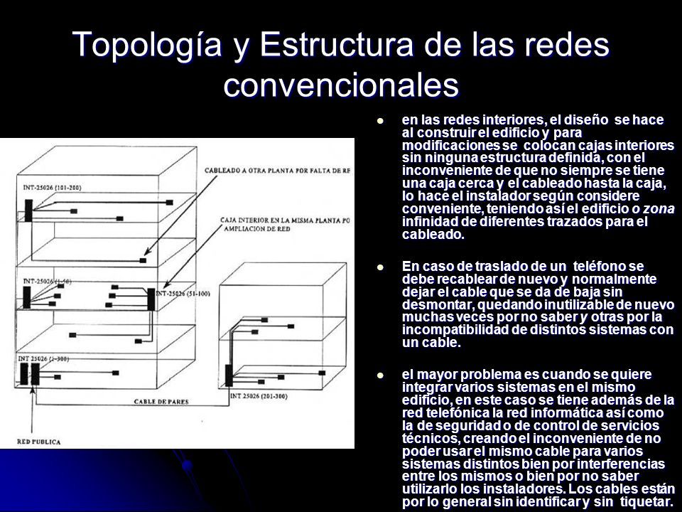 Topología y Estructura de las redes convencionales