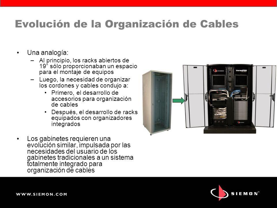 Evolución de la Organización de Cables