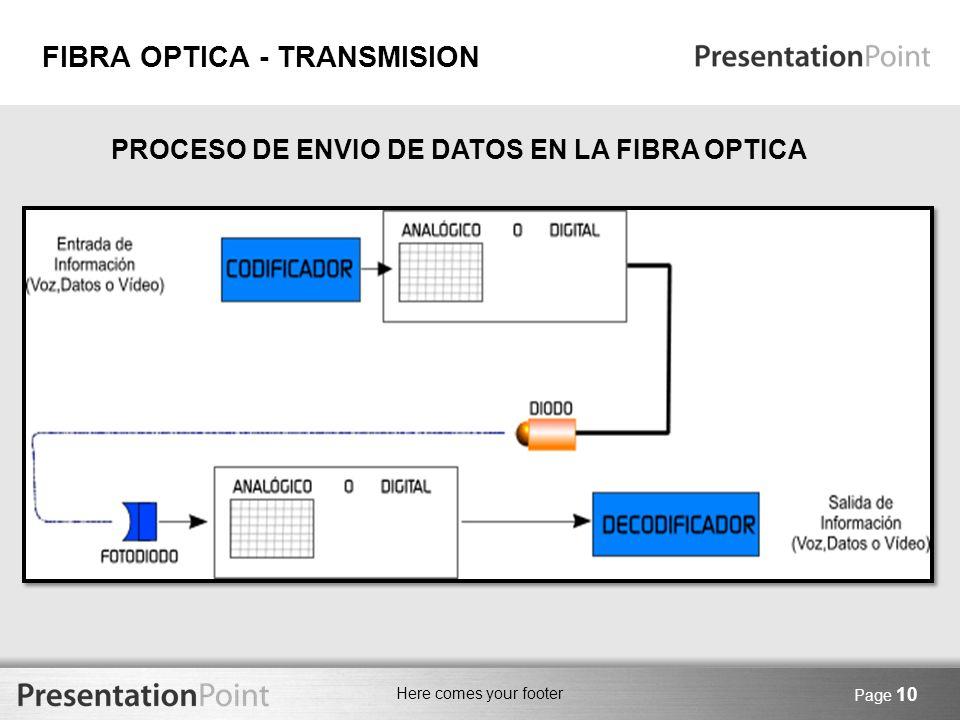 FIBRA OPTICA - TRANSMISION