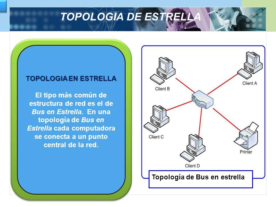 TOPOLOGIA DE ESTRELLA TOPOLOGIA EN ESTRELLA
