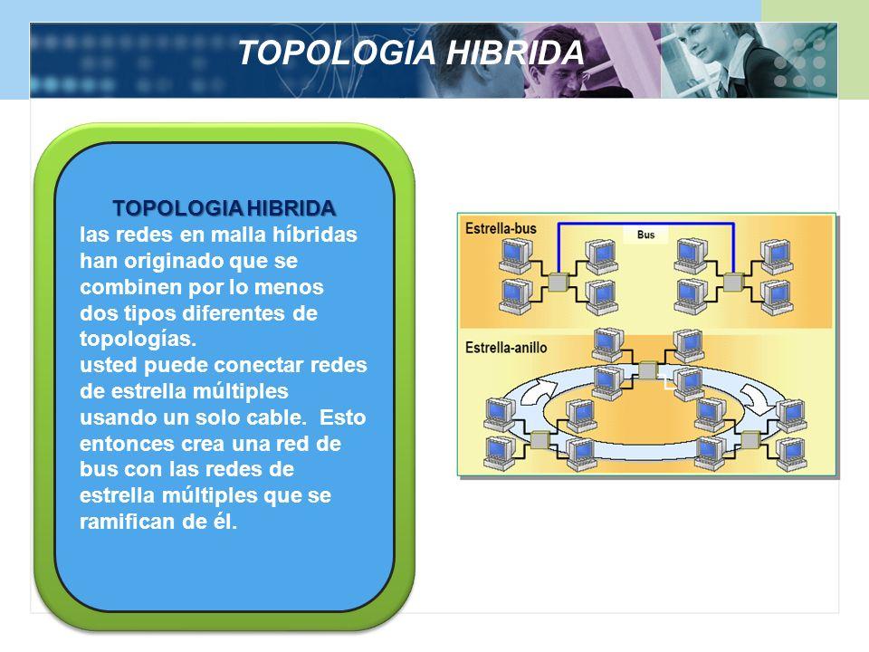 TOPOLOGIA HIBRIDA TOPOLOGIA HIBRIDA