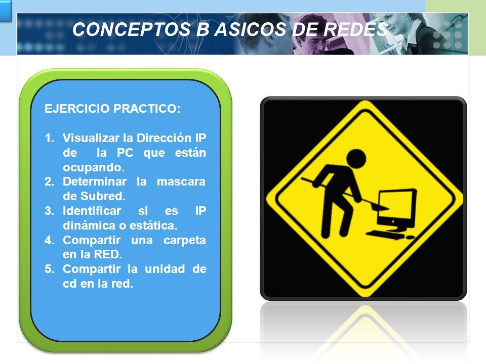 CONCEPTOS B ASICOS DE REDES