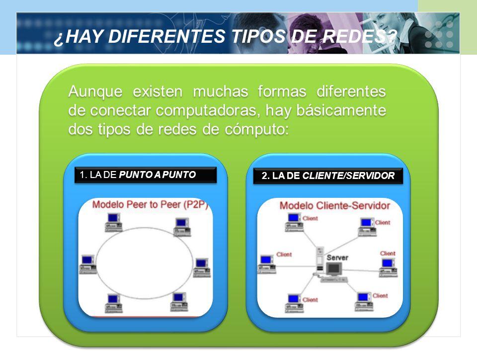 ¿HAY DIFERENTES TIPOS DE REDES 2. LA DE CLIENTE/SERVIDOR