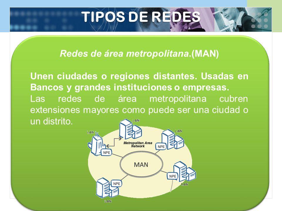 Redes de área metropolitana.(MAN)