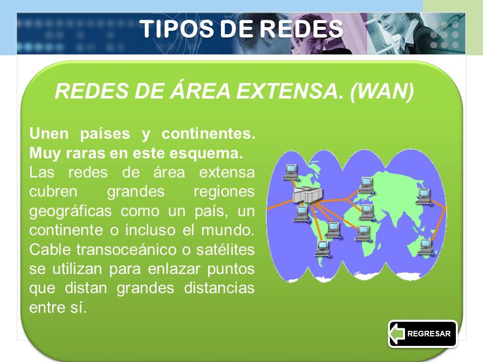 TIPOS DE REDES REDES DE ÁREA EXTENSA. (WAN)