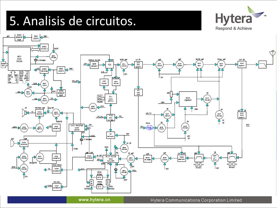 5. Analisis de circuitos. 1. Radio Circuit Diagram