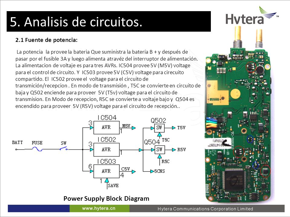 5. Analisis de circuitos. 2. Circuit Description