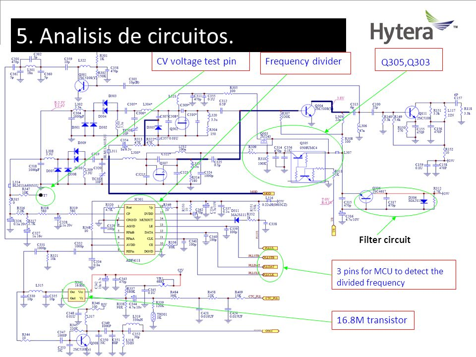 5. Analisis de circuitos. Filter circuit Q305,Q303 CV voltage test pin