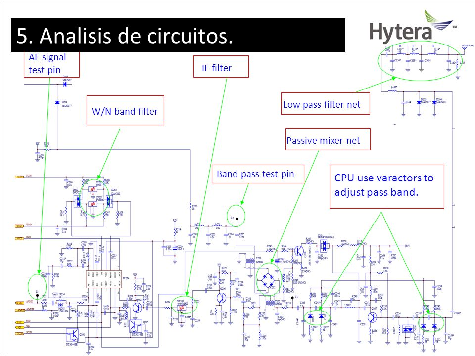 5. Analisis de circuitos. CPU use varactors to adjust pass band.