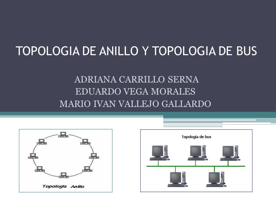 TOPOLOGIA DE ANILLO Y TOPOLOGIA DE BUS