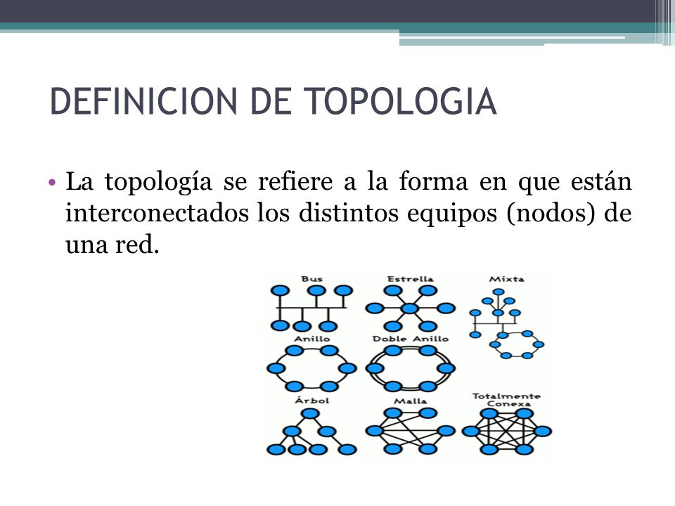 DEFINICION DE TOPOLOGIA