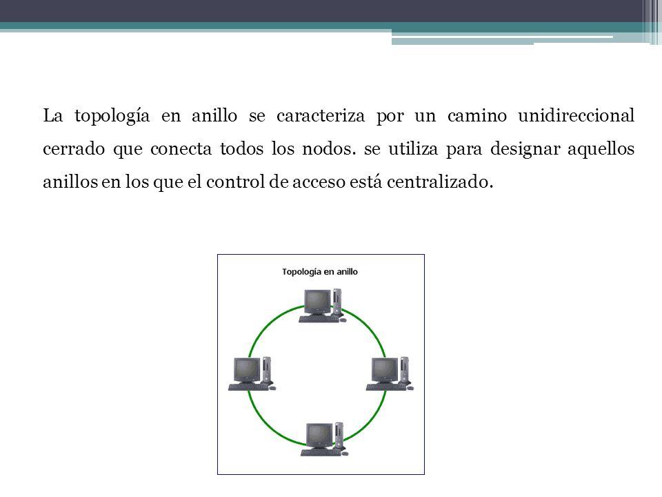 La topología en anillo se caracteriza por un camino unidireccional cerrado que conecta todos los nodos.