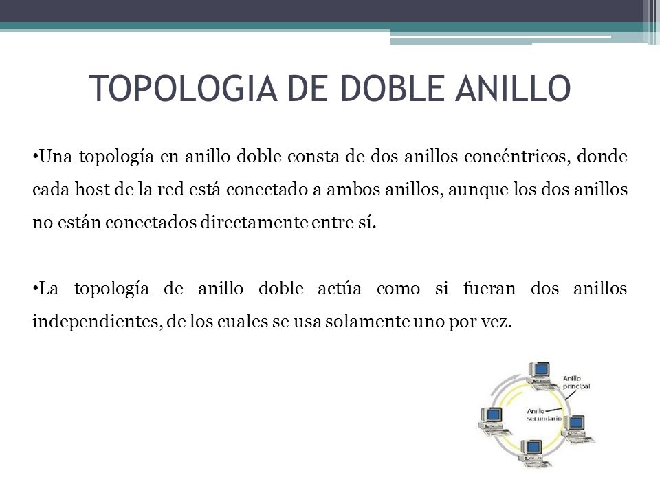 TOPOLOGIA DE DOBLE ANILLO