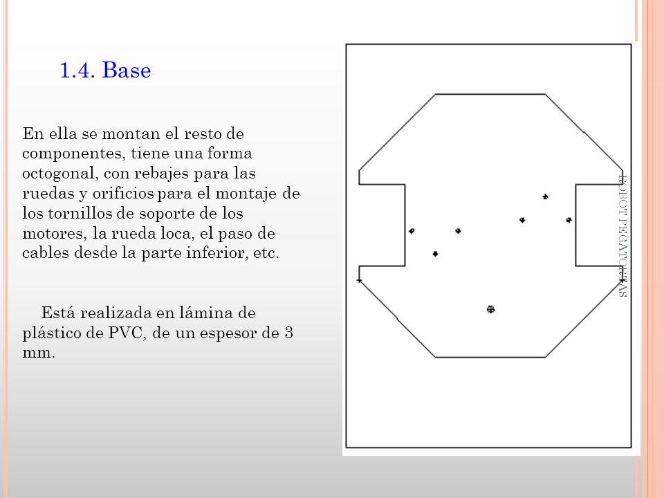 1.4. Base