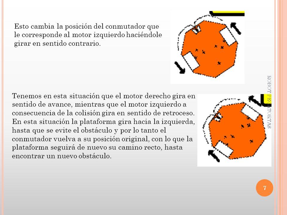 Esto cambia la posición del conmutador que le corresponde al motor izquierdo haciéndole girar en sentido contrario.