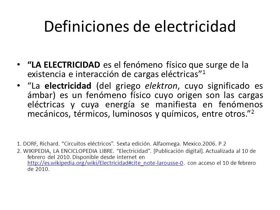 Definiciones de electricidad