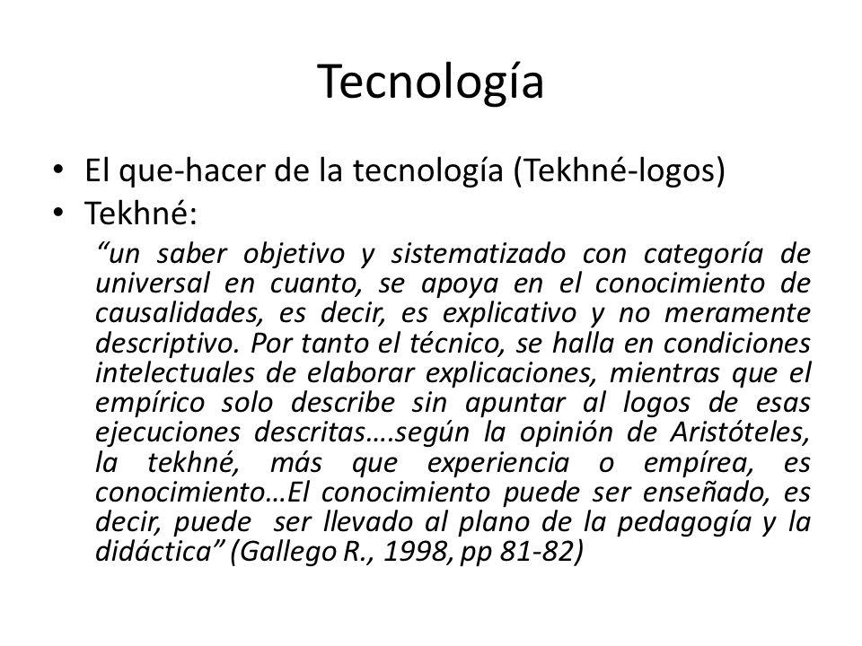 Tecnología El que-hacer de la tecnología (Tekhné-logos) Tekhné:
