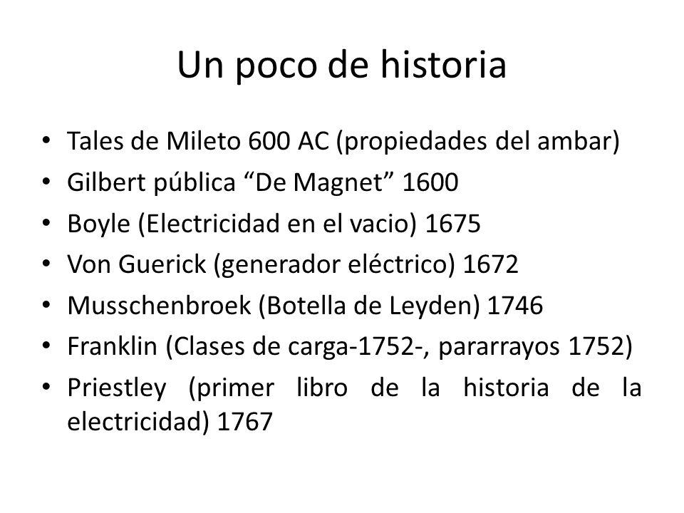 Un poco de historia Tales de Mileto 600 AC (propiedades del ambar)