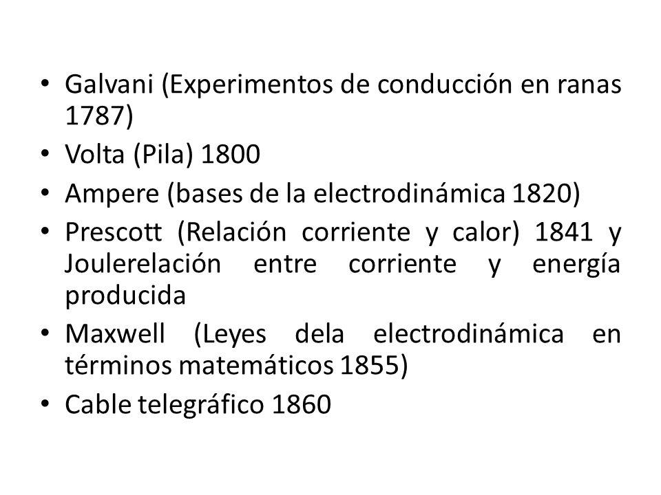 Galvani (Experimentos de conducción en ranas 1787)
